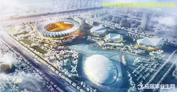 2022冬奥会张家口主场馆设计方案公布