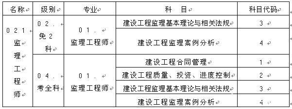 2017年重庆监理工程师考试报名公告