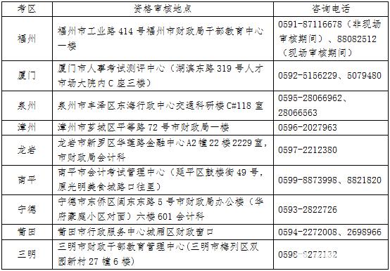 福建省2017年注册会计师全国统一考