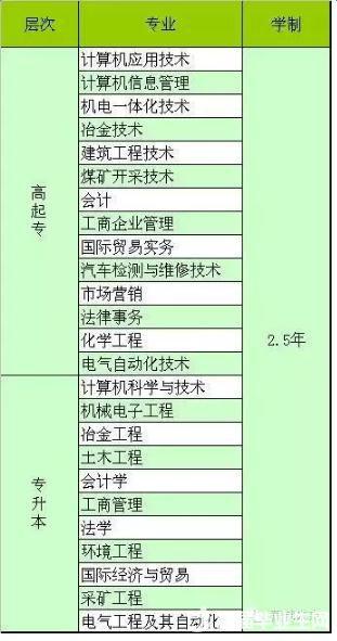 北京科技大学2017现代远程教育招生简章