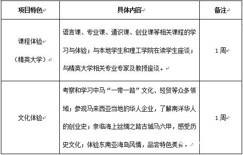 """河北科大理工2017中马""""一带一路"""""""
